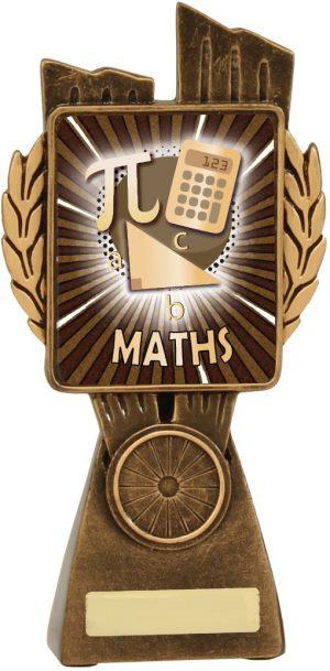Maths Lynx 175mm